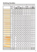 04-02 Size List of Knitting Needles
